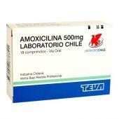 AMOXICILINA 500 MG.18 COMPRIMIDOS